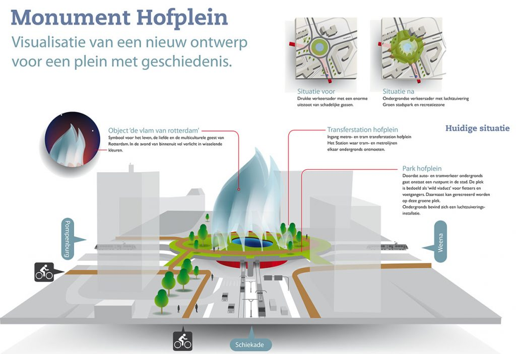 Hofplein def a3 v2